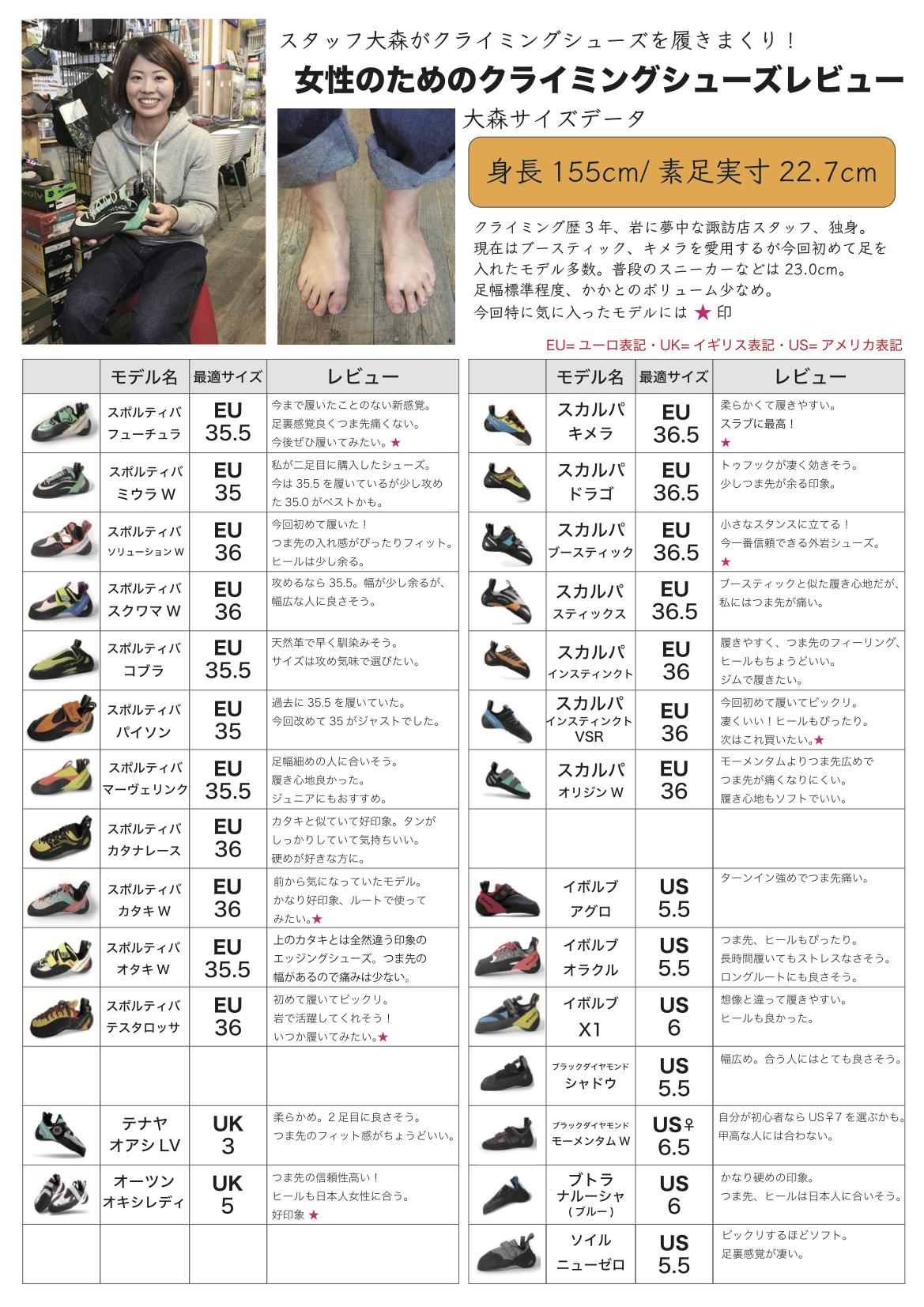 http://www.edgeandsofa.jp/blog/10ee55657fe05c890b6bd94a54b41153f3f509af.png