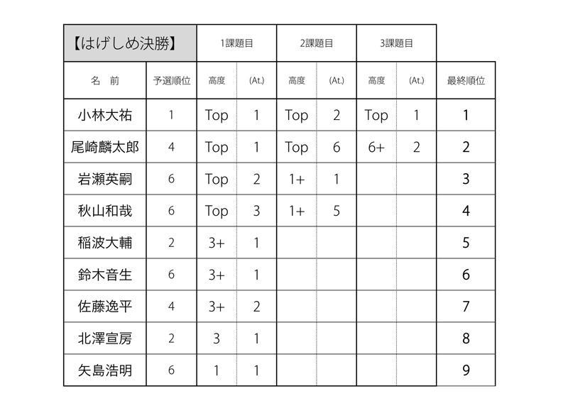 決勝集計(はげしめ).jpg