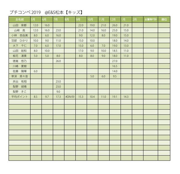 キッズ集計.jpg