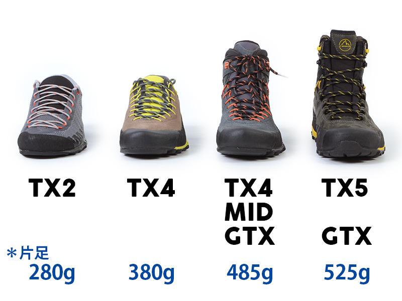 TXシリーズ比較.jpg